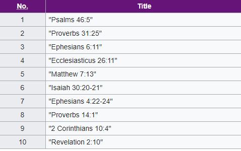 Warrior Nun Episode Titles